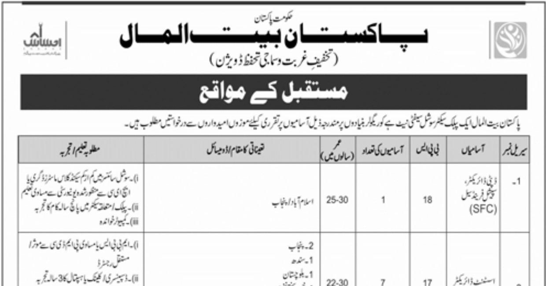 Download Application-Form-Pakistan-Bait-ul-Mal-Jobs 2019