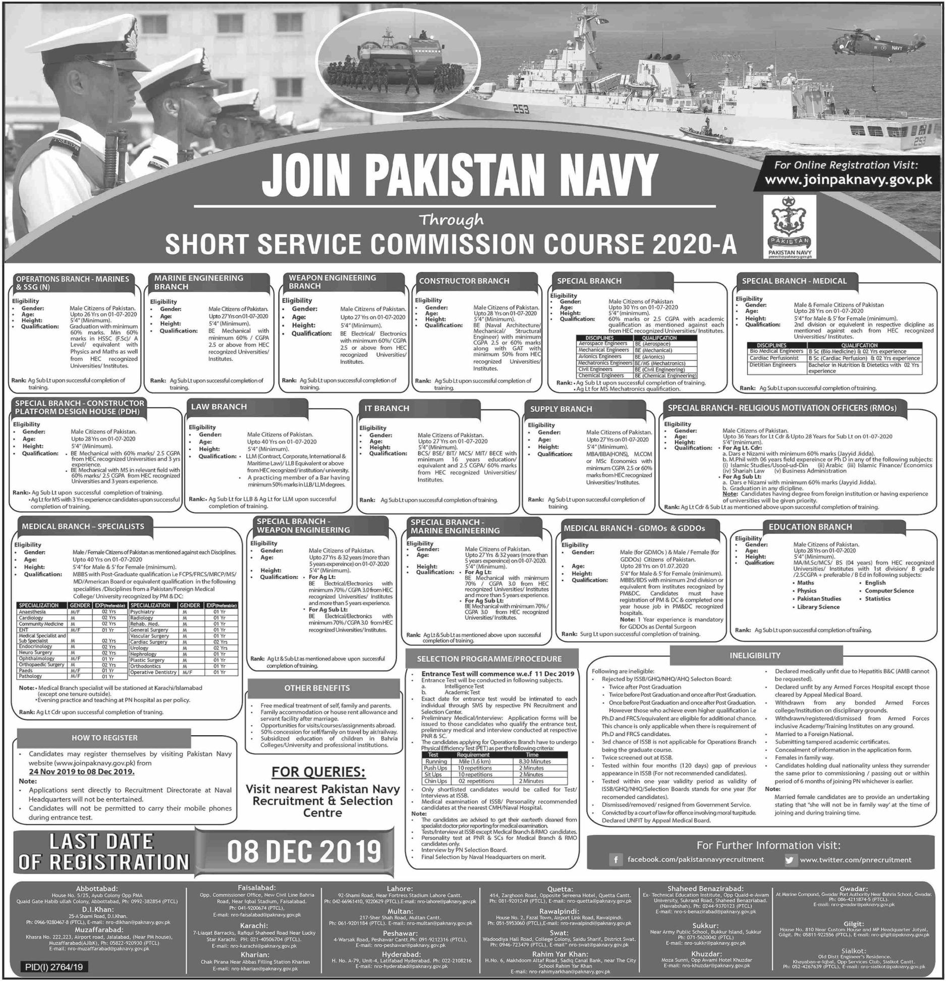 Join Pak Navy-Pakistan Navy Jobs through SSCC 2020-A.