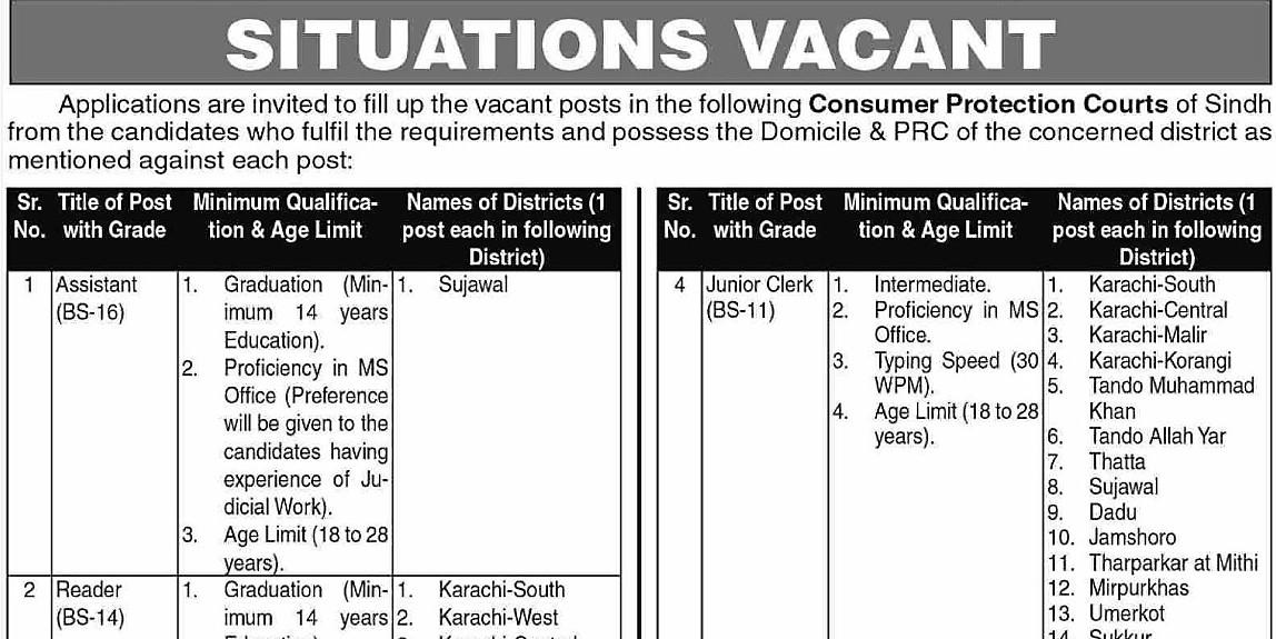 Sindh-High-Court-Jobs-Karachi.