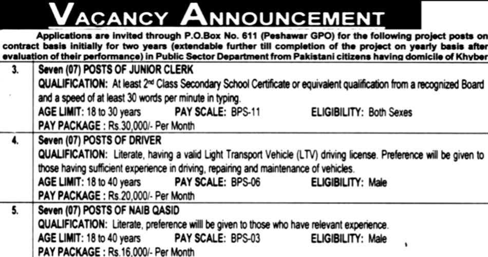 Photo of Job Advertisement in Public Sector Organization P.O.Box No. 611 Peshawar