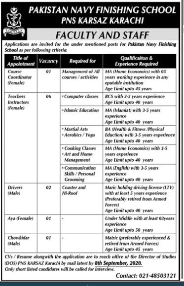 Pak Navy Jobs in Karachi, Pakistan