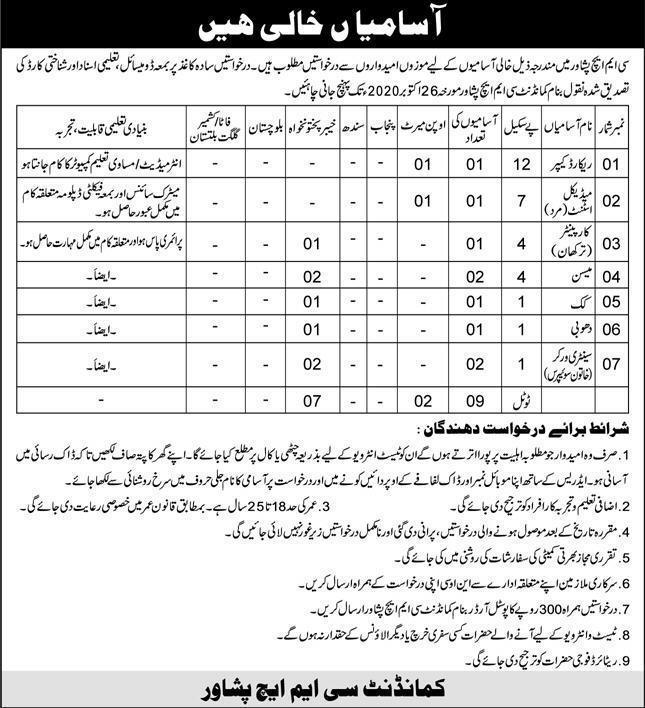 CMH Peshawar Jobs October 2020