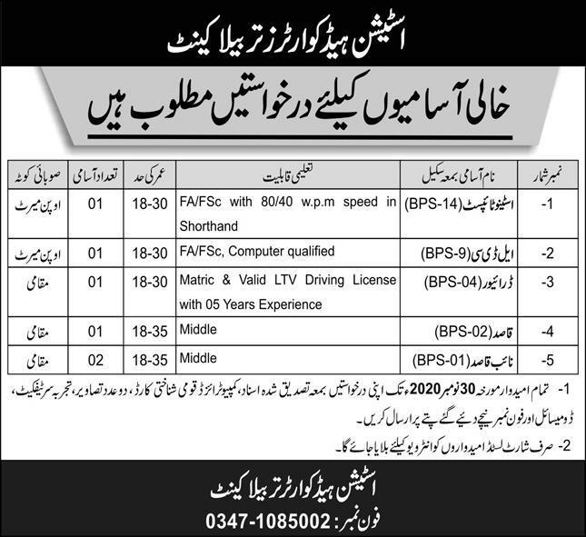 Govt Jobs in Pakistan Today