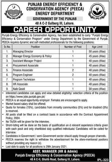Online Jobs in Punjab