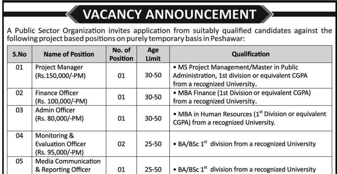 Jobs Peshawar