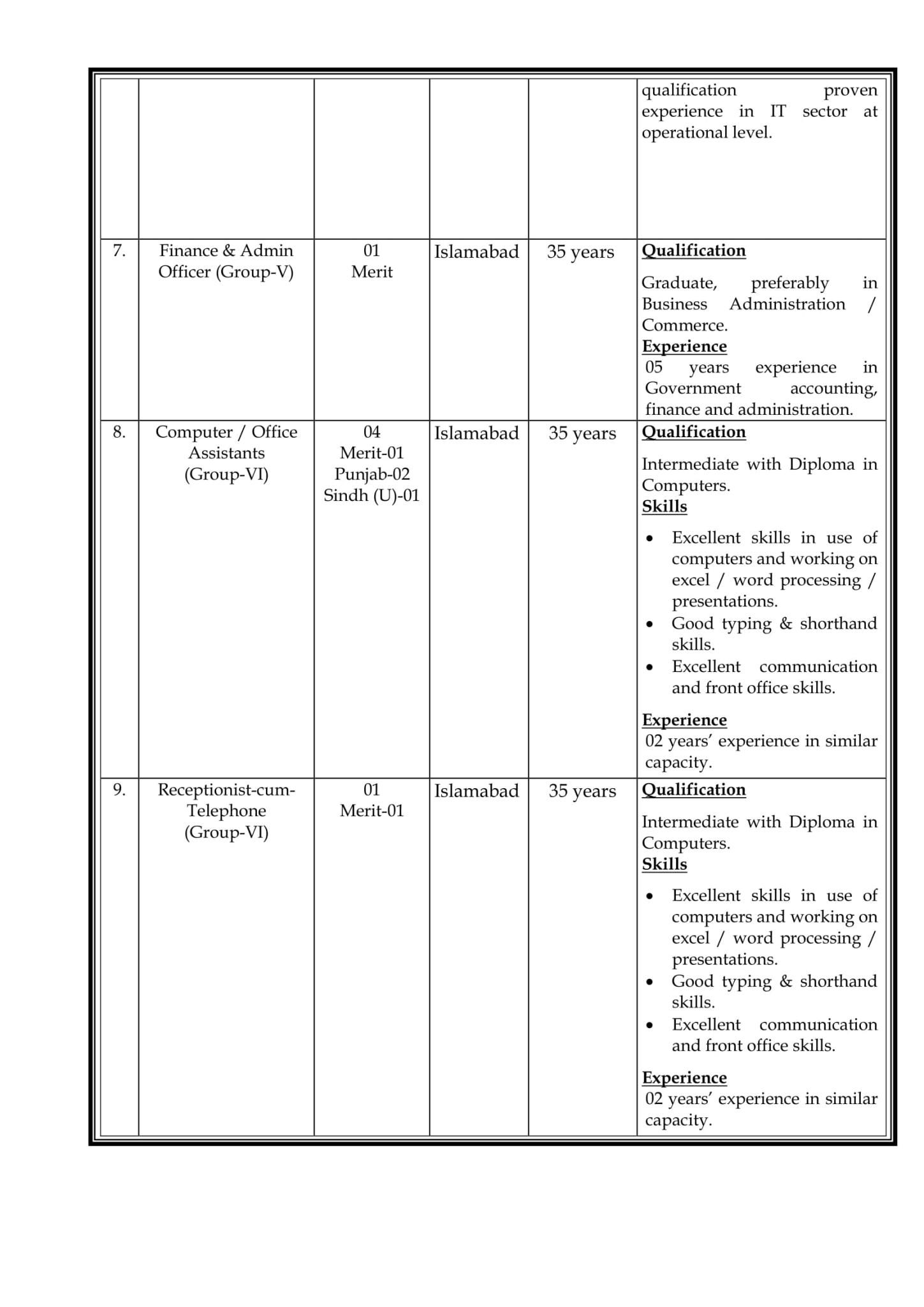 ECAC jobs islamabad