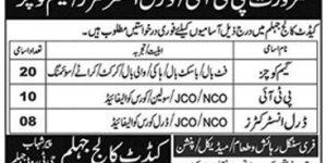 Govt Jobs in Pakistan Latest