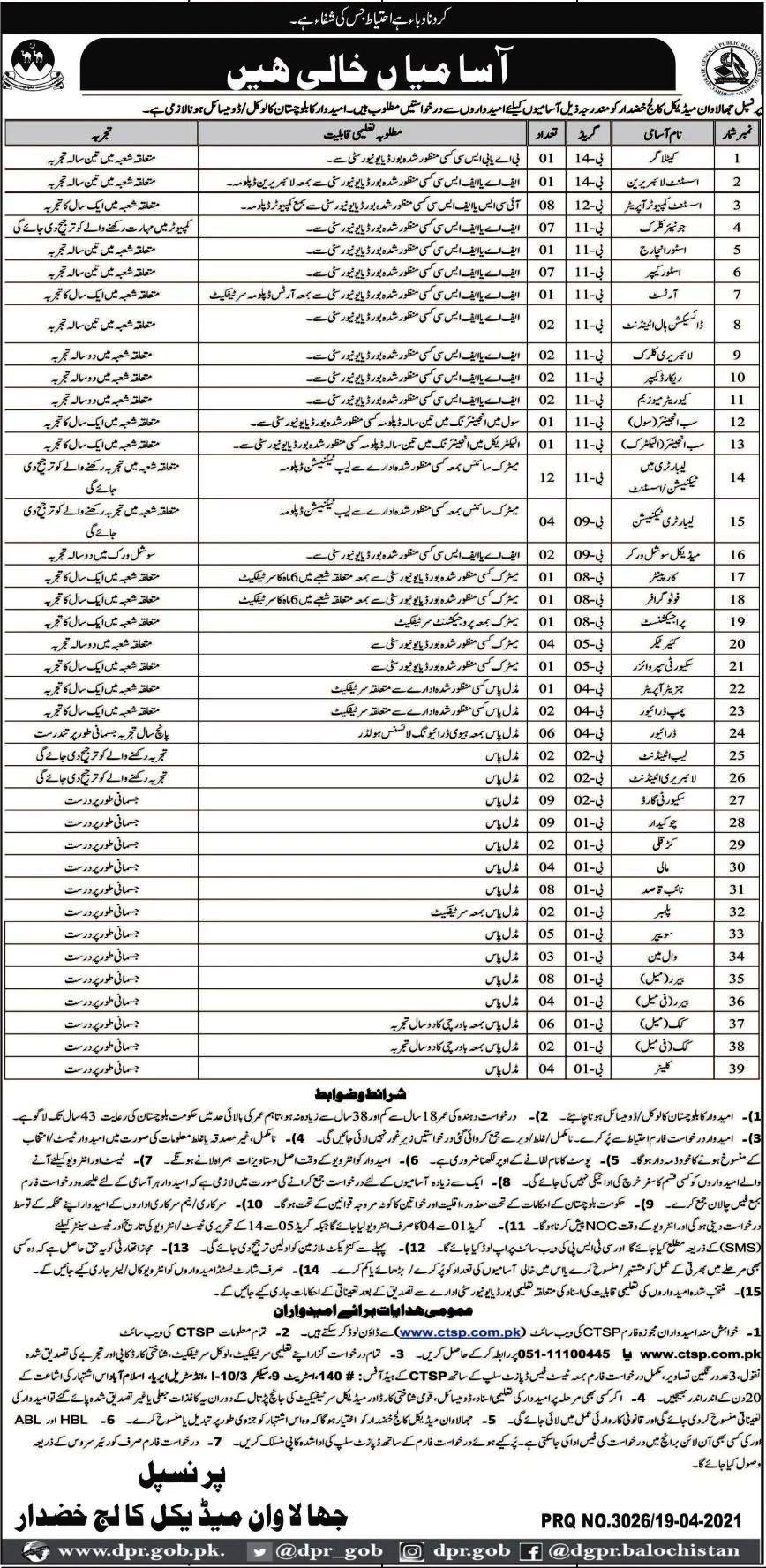 Job Opportunities in Pakistan