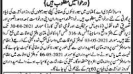 Jobs in Multan 2021