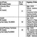 Vacancies in Punjab