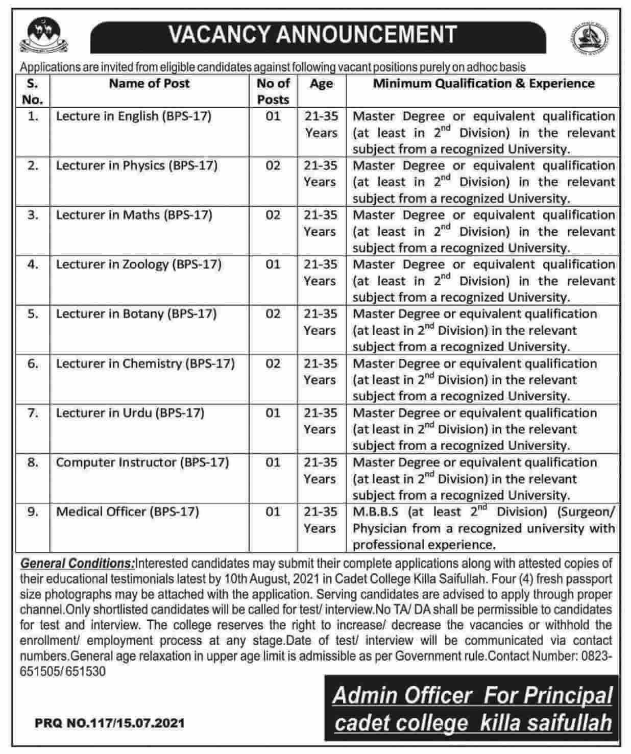 Govt Jobs in Pakistan 2021