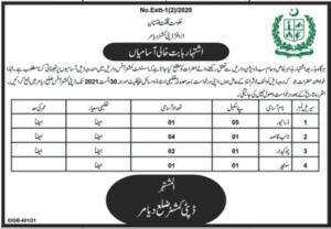 New Jobs in Gilgit Baltistan 2021