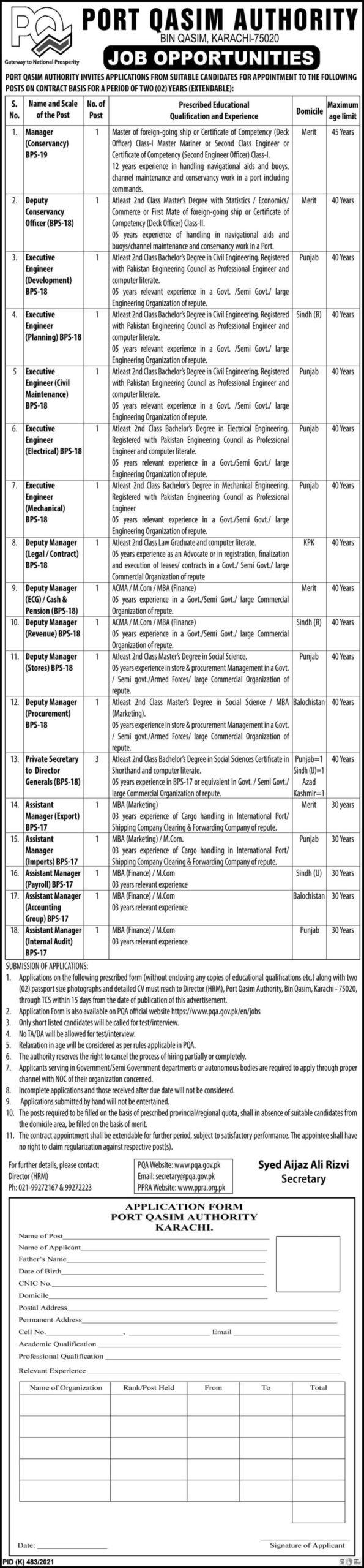 New Jobs 2021 Sindh