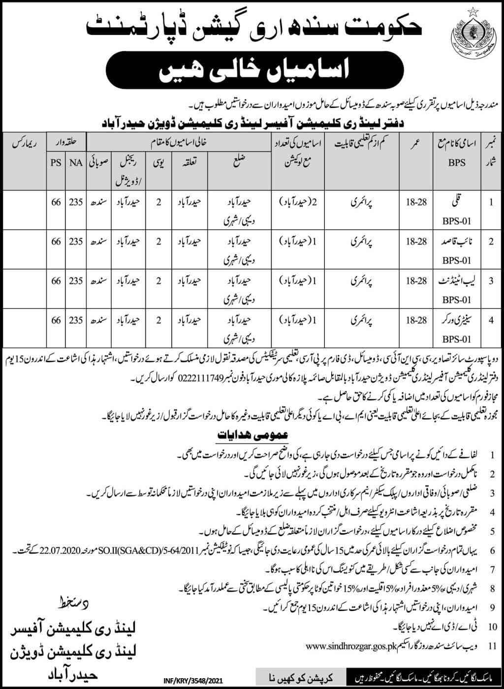 Sindh Govt Jobs Today 2021